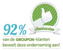 Gemiddelde aanbeveling eerdere Groupon-klanten o.b.v. 12 reacties t/m 29-10-2014